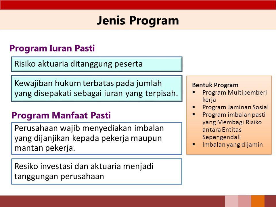 Jenis Program Program Iuran Pasti Risiko aktuaria ditanggung peserta