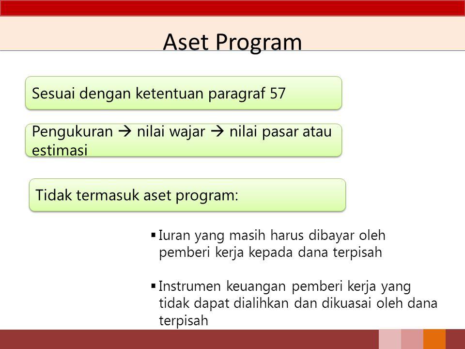 Aset Program Sesuai dengan ketentuan paragraf 57