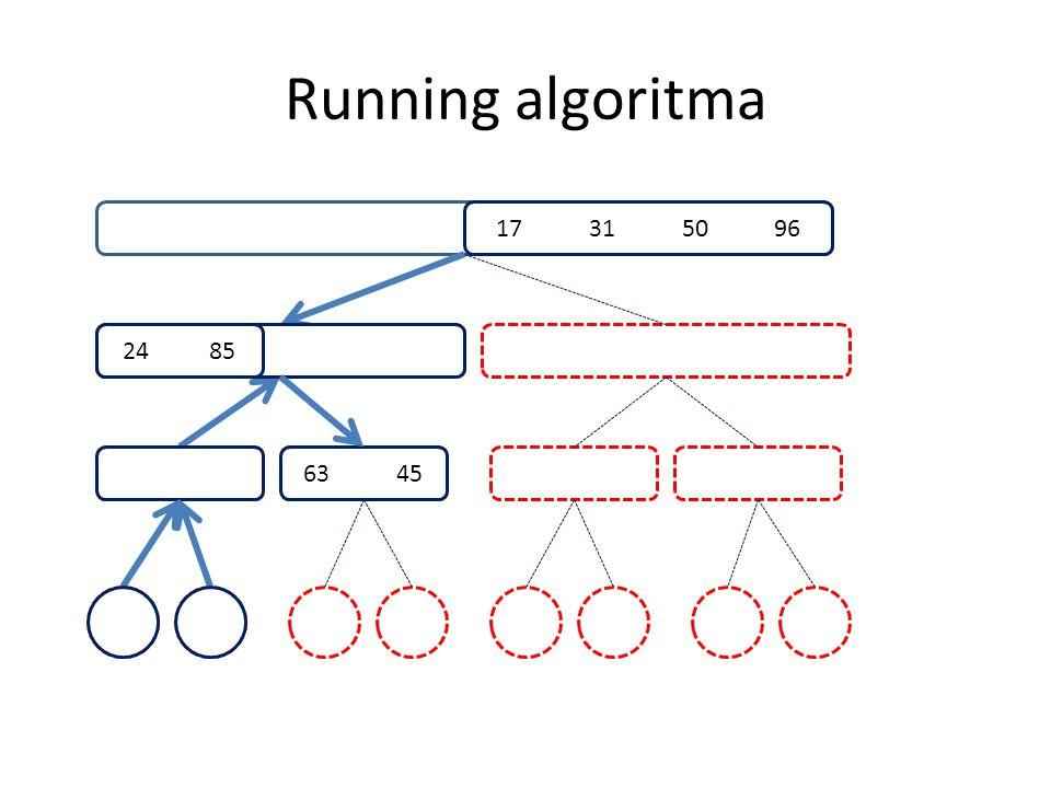 Running algoritma 85 24 63 45. 17 31 50 96.