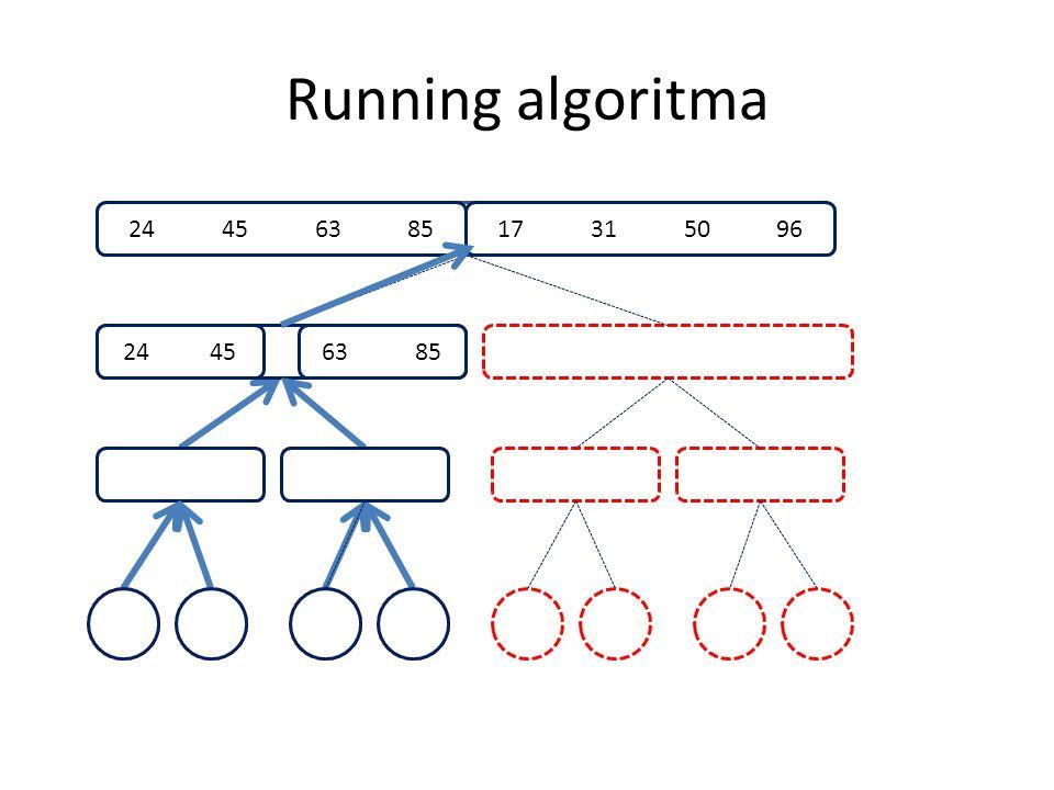 Running algoritma 85 24 63 45. 24 45 63 85. 17 31 50 96.