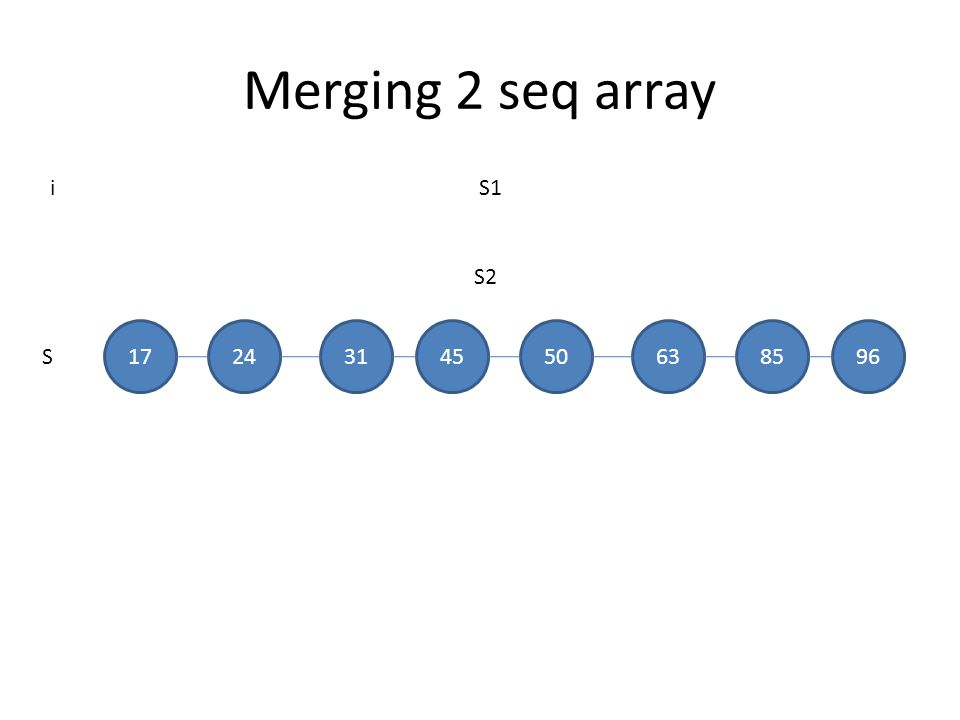 Merging 2 seq array i S1 S2 17 24 31 45 50 63 85 96 S