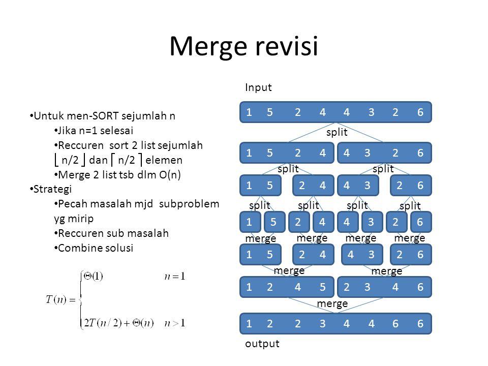 Merge revisi Input 1 5 2 4 4 3 2 6 Untuk men-SORT sejumlah n
