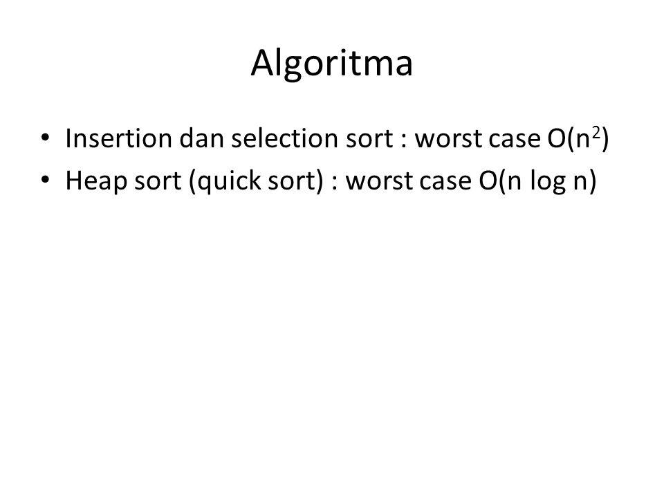 Algoritma Insertion dan selection sort : worst case O(n2)