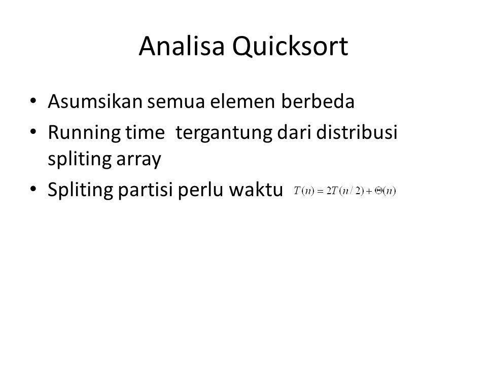 Analisa Quicksort Asumsikan semua elemen berbeda