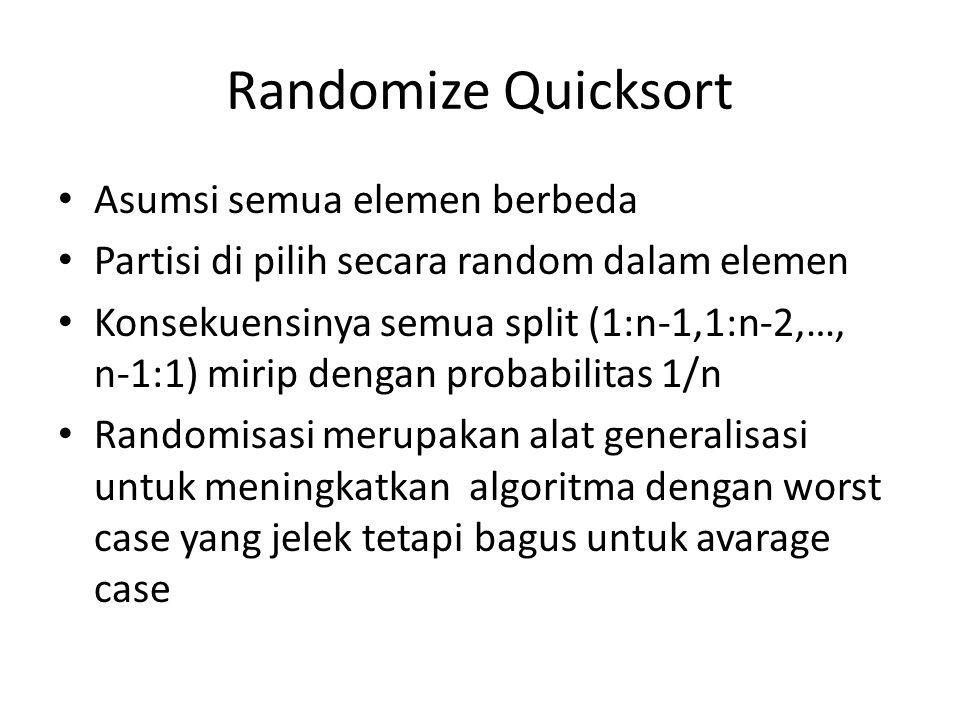 Randomize Quicksort Asumsi semua elemen berbeda