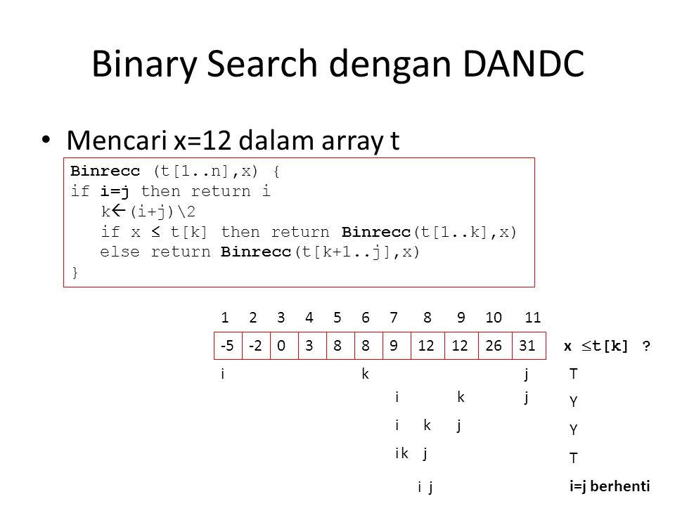 Binary Search dengan DANDC