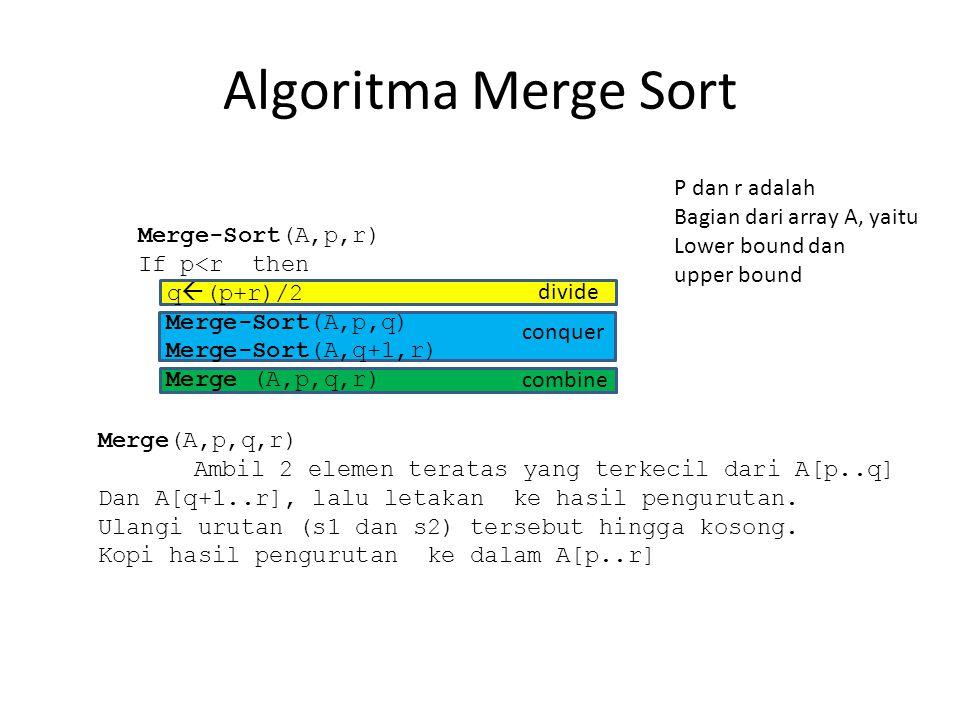 Algoritma Merge Sort P dan r adalah Bagian dari array A, yaitu