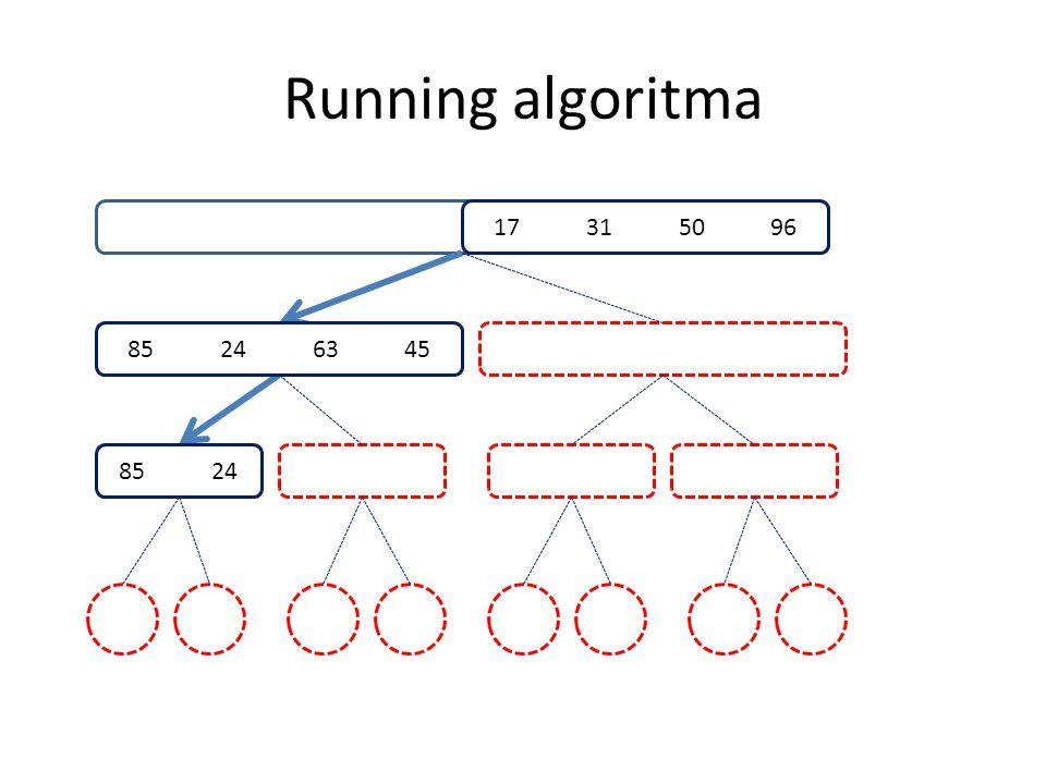 Running algoritma 85 24 63 45. 17 31 50 96. 85 24 63 45.
