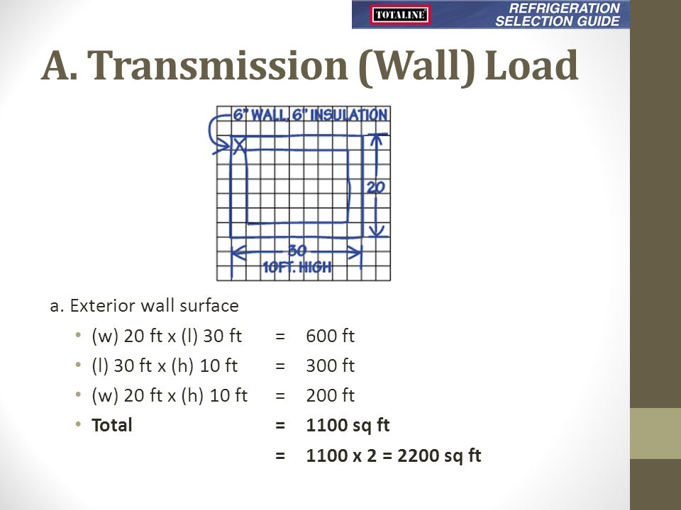 A. Transmission (Wall) Load