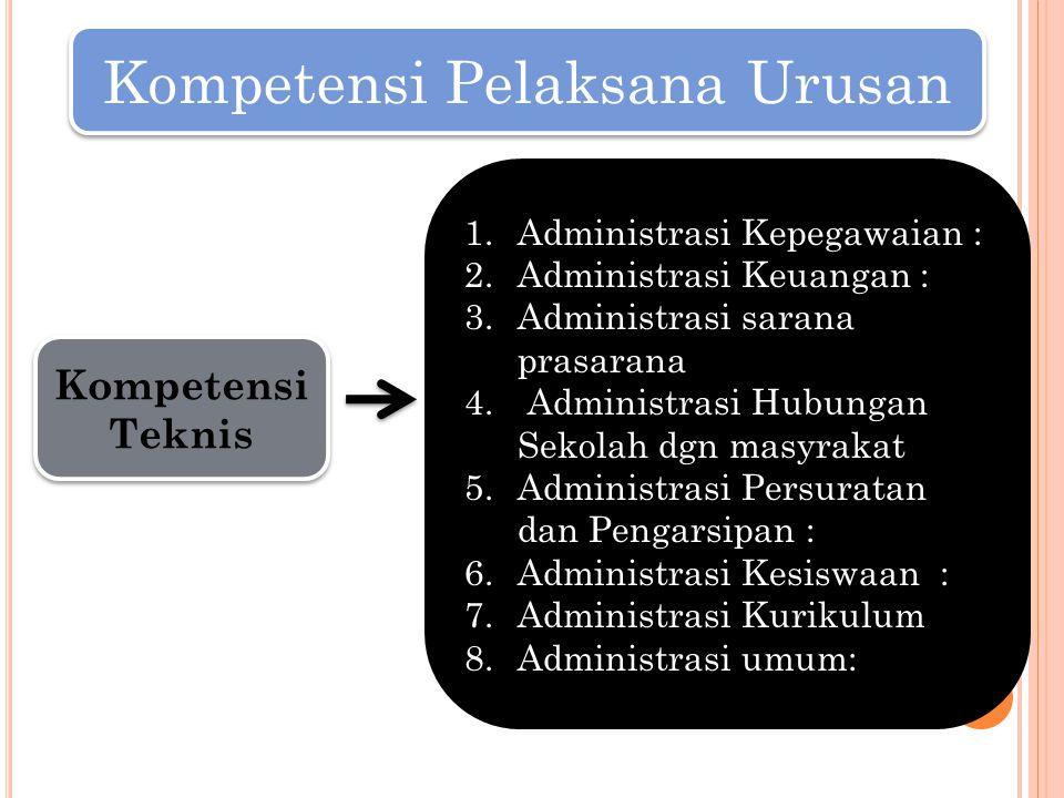 Kompetensi Pelaksana Urusan