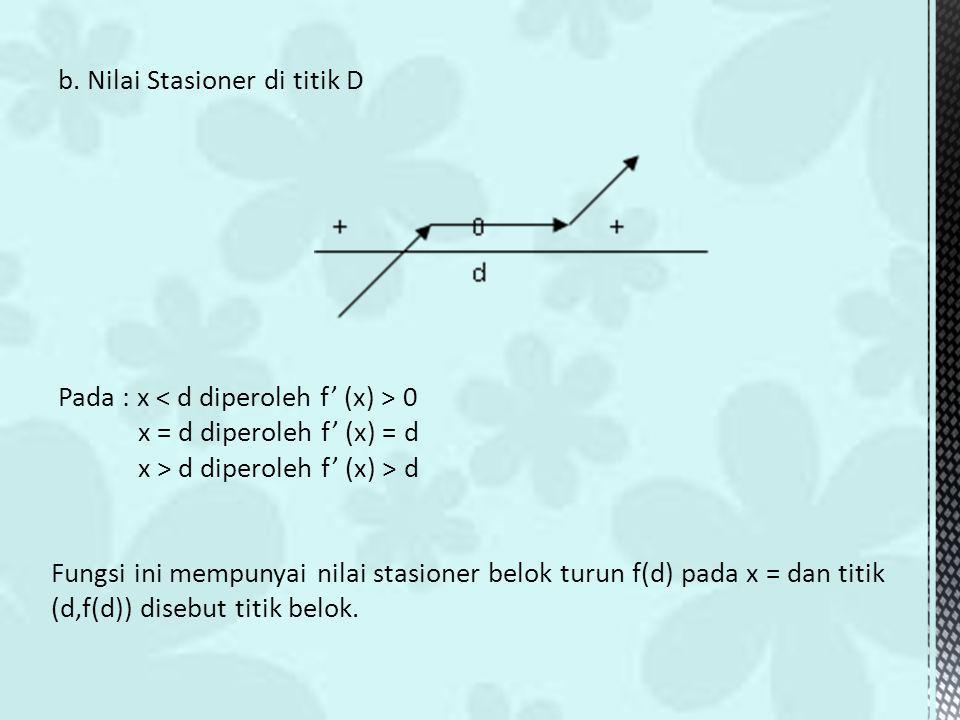 b. Nilai Stasioner di titik D