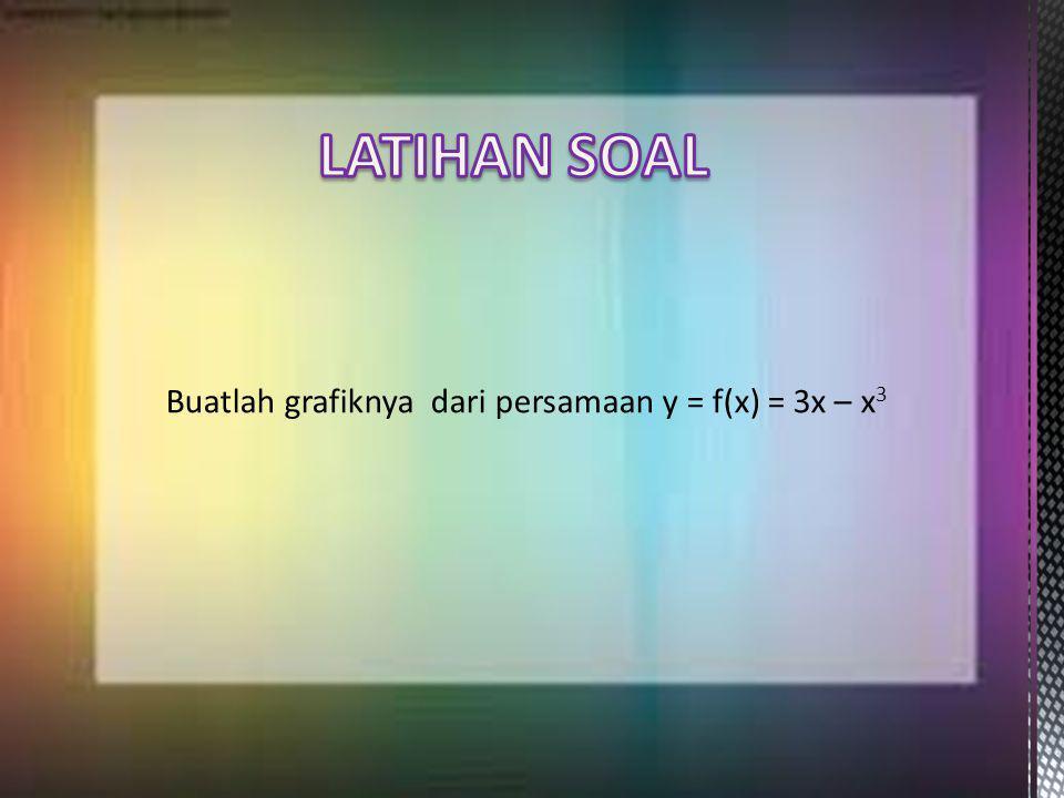LATIHAN SOAL Buatlah grafiknya dari persamaan y = f(x) = 3x – x3