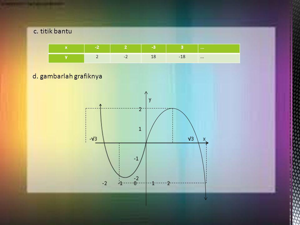 c. titik bantu x -2 2 -3 3 ... y 18 -18 d. gambarlah grafiknya