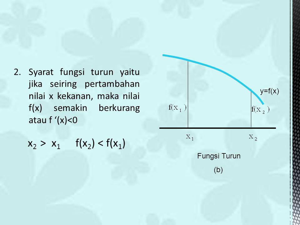 y=f(x) Fungsi Turun. (b) Syarat fungsi turun yaitu jika seiring pertambahan nilai x kekanan, maka nilai f(x) semakin berkurang atau f '(x)<0