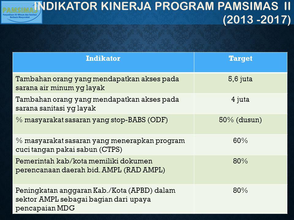 INDIKATOR KINERJA PROGRAM PAMSIMAS II (2013 -2017)