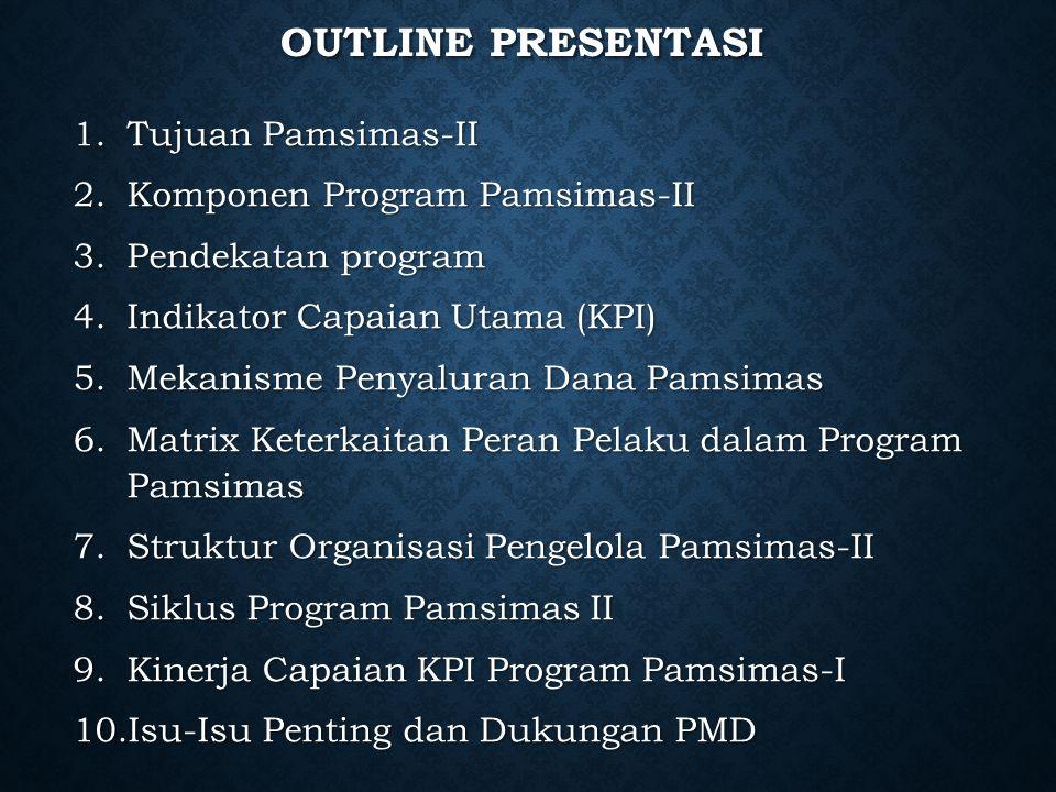 OUTLINE PRESENTASI Tujuan Pamsimas-II Komponen Program Pamsimas-II