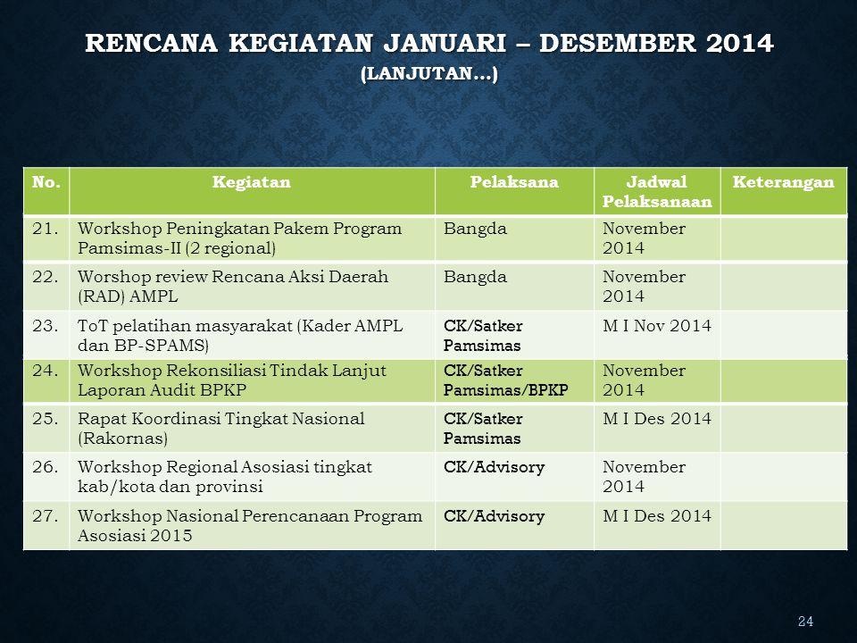 RENCANA KEGIATAN JANUARI – DESEMBER 2014 (lanjutan…)