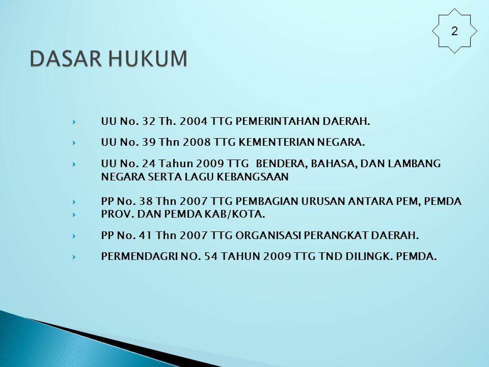 DASAR HUKUM 2 UU No. 32 Th. 2004 TTG PEMERINTAHAN DAERAH.