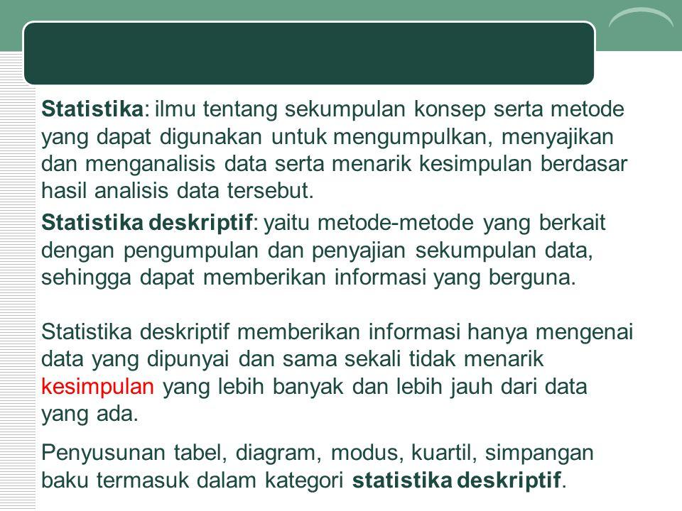 Statistika: ilmu tentang sekumpulan konsep serta metode yang dapat digunakan untuk mengumpulkan, menyajikan dan menganalisis data serta menarik kesimpulan berdasar hasil analisis data tersebut.