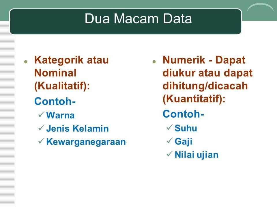 Dua Macam Data Kategorik atau Nominal (Kualitatif): Contoh-