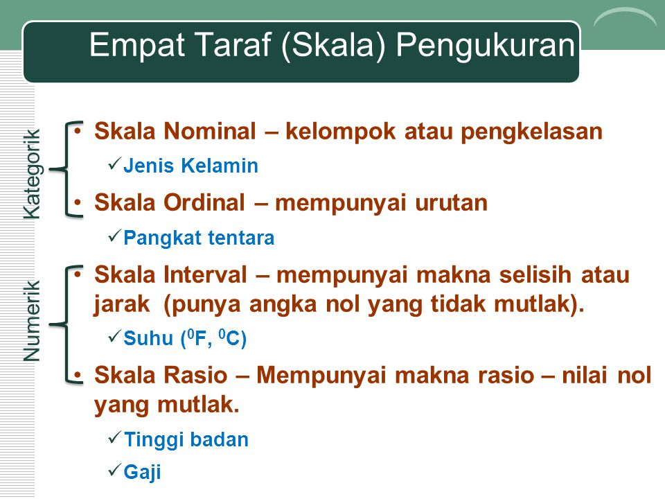 Empat Taraf (Skala) Pengukuran