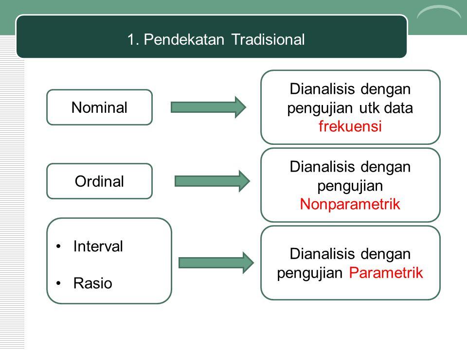 1. Pendekatan Tradisional
