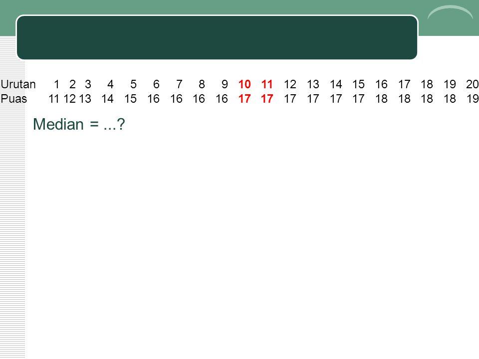 Urutan 1 2 3 4 5 6 7 8 9 10 11 12 13 14 15 16 17 18 19 20 Puas Median = ...