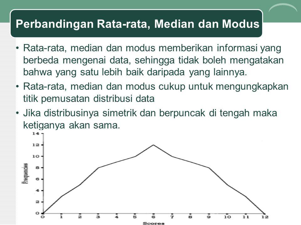Perbandingan Rata-rata, Median dan Modus