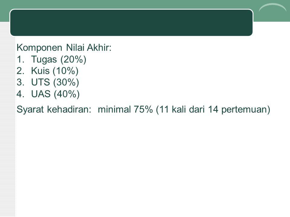 Komponen Nilai Akhir: Tugas (20%) Kuis (10%) UTS (30%) UAS (40%) Syarat kehadiran: minimal 75% (11 kali dari 14 pertemuan)