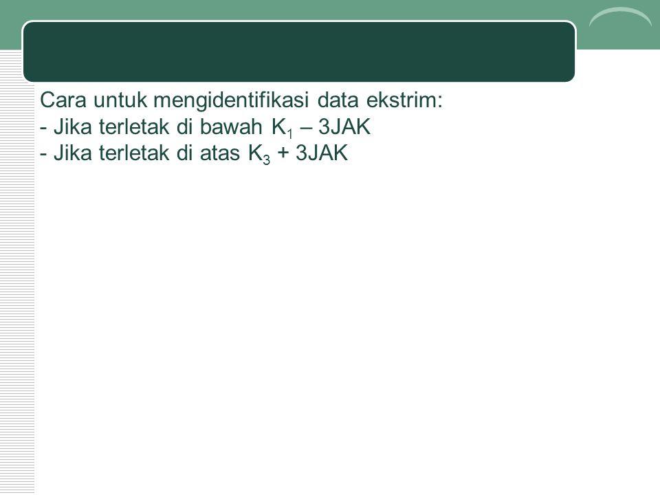 Cara untuk mengidentifikasi data ekstrim: