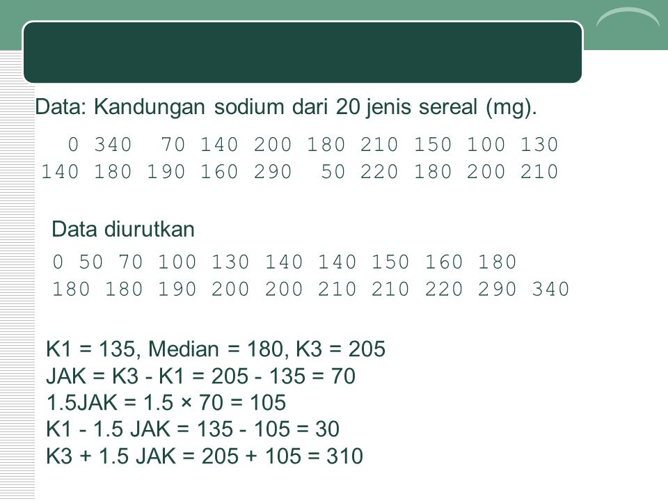 Data: Kandungan sodium dari 20 jenis sereal (mg).