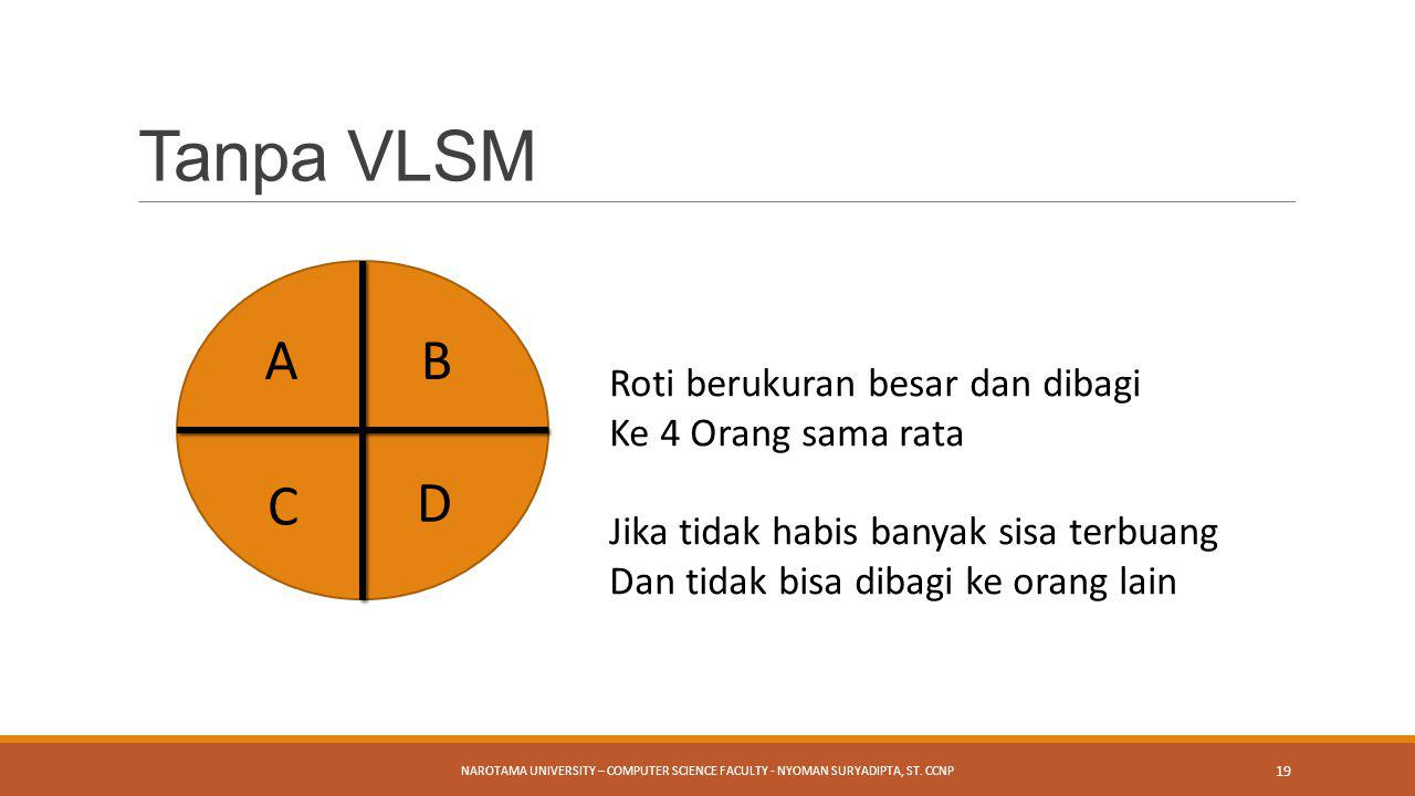 Tanpa VLSM A B C D Roti berukuran besar dan dibagi