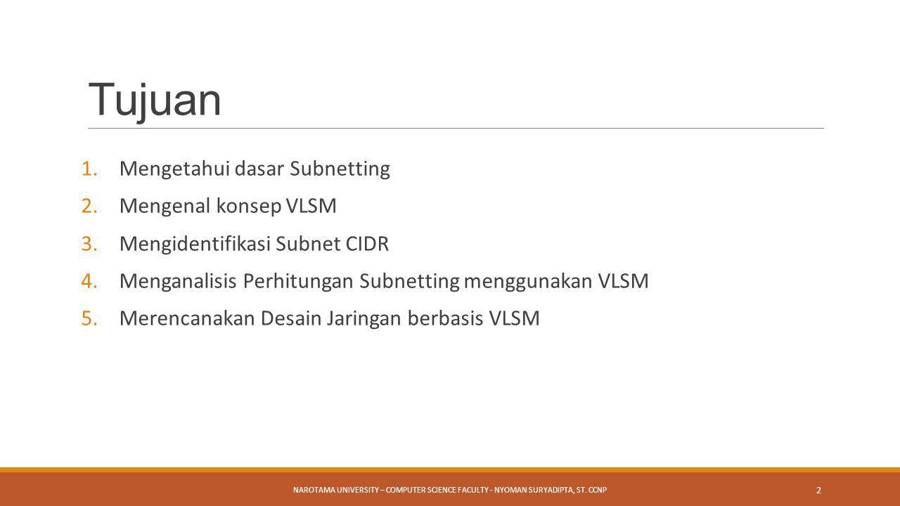 Tujuan Mengetahui dasar Subnetting Mengenal konsep VLSM