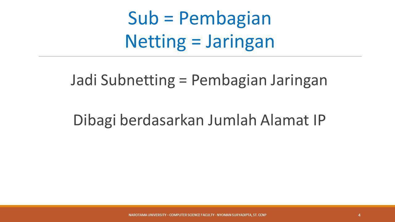 Sub = Pembagian Netting = Jaringan
