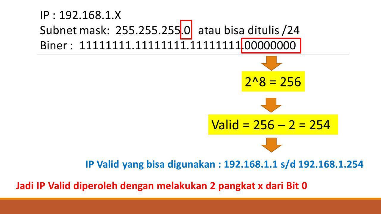 IP : 192.168.1.X Subnet mask: 255.255.255.0 atau bisa ditulis /24. Biner : 11111111.11111111.11111111.00000000.