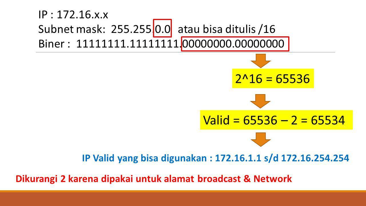 IP : 172.16.x.x Subnet mask: 255.255.0.0 atau bisa ditulis /16. Biner : 11111111.11111111.00000000.00000000.