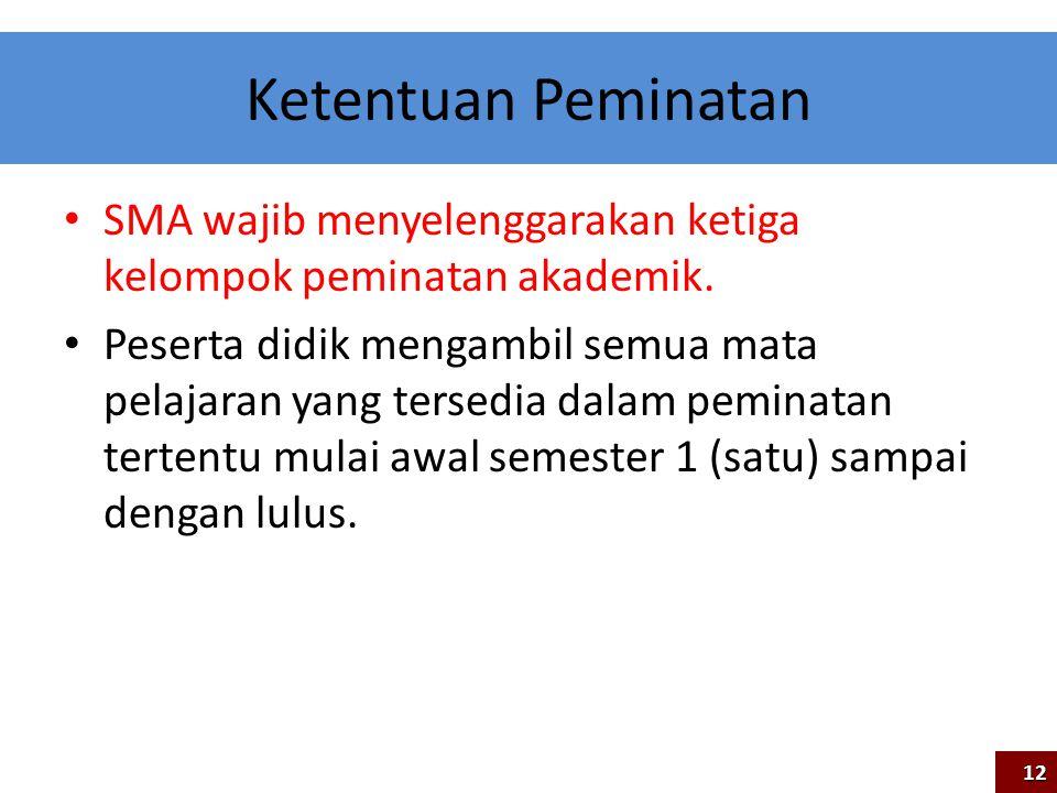 Ketentuan Peminatan SMA wajib menyelenggarakan ketiga kelompok peminatan akademik.