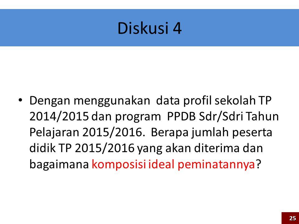 Diskusi 4