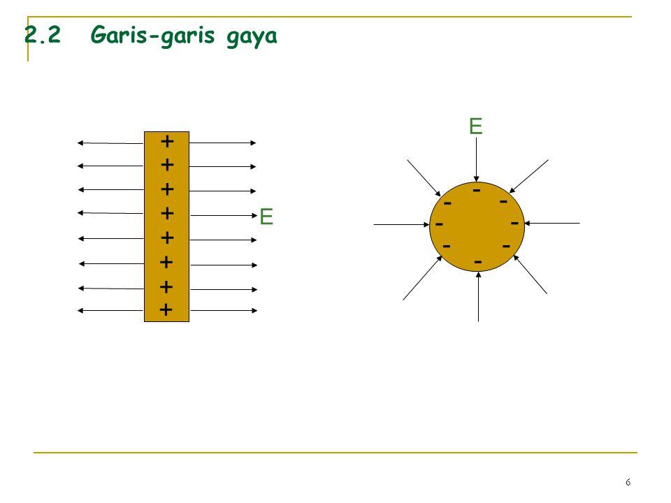 2.2 Garis-garis gaya + - E