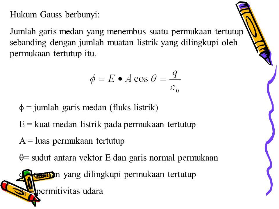 Hukum Gauss berbunyi: