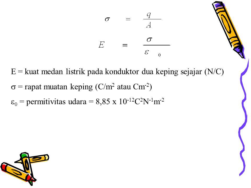 E = kuat medan listrik pada konduktor dua keping sejajar (N/C)