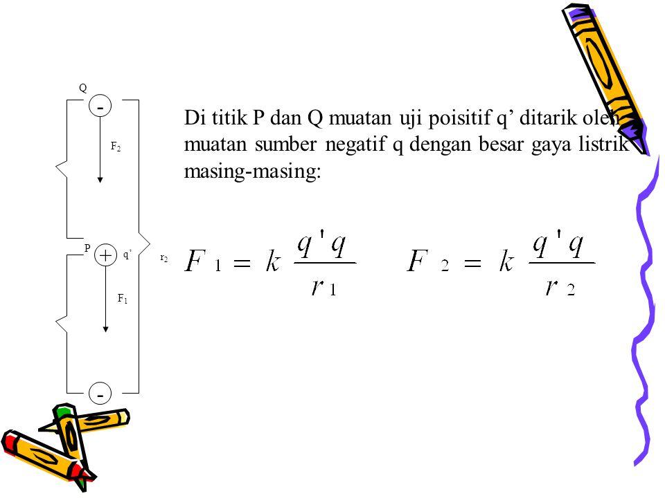 Q r2. - + P. F2. F1.