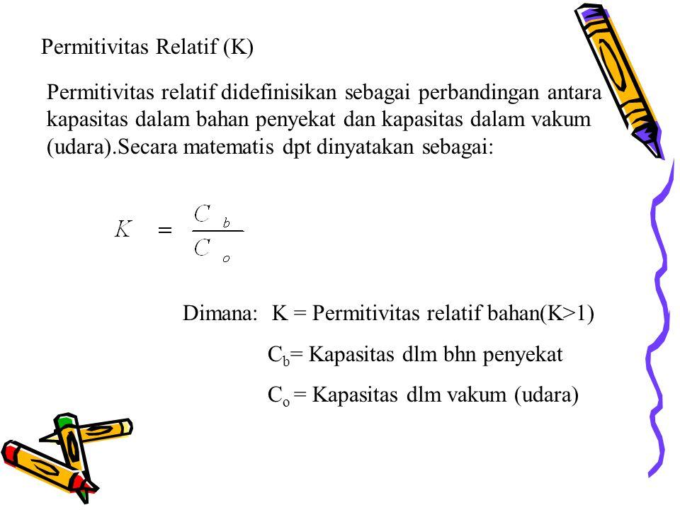 Permitivitas Relatif (K)