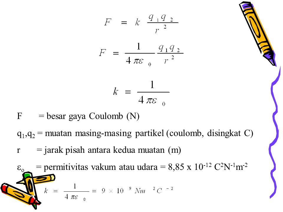 F = besar gaya Coulomb (N)