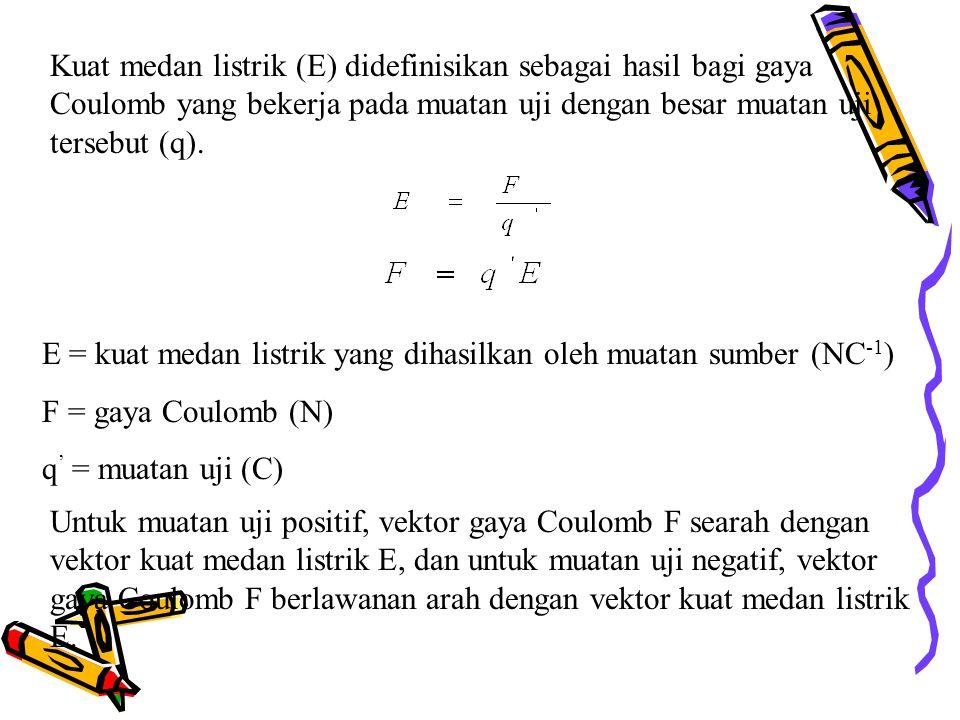 Kuat medan listrik (E) didefinisikan sebagai hasil bagi gaya Coulomb yang bekerja pada muatan uji dengan besar muatan uji tersebut (q).