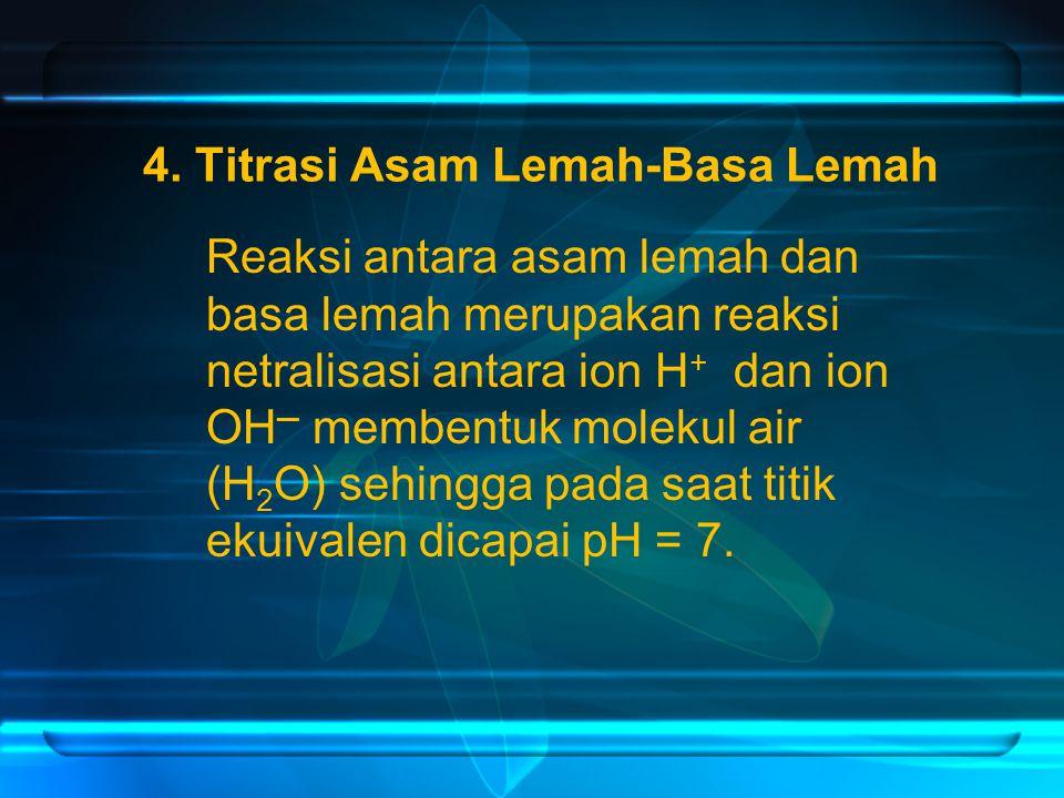 4. Titrasi Asam Lemah-Basa Lemah