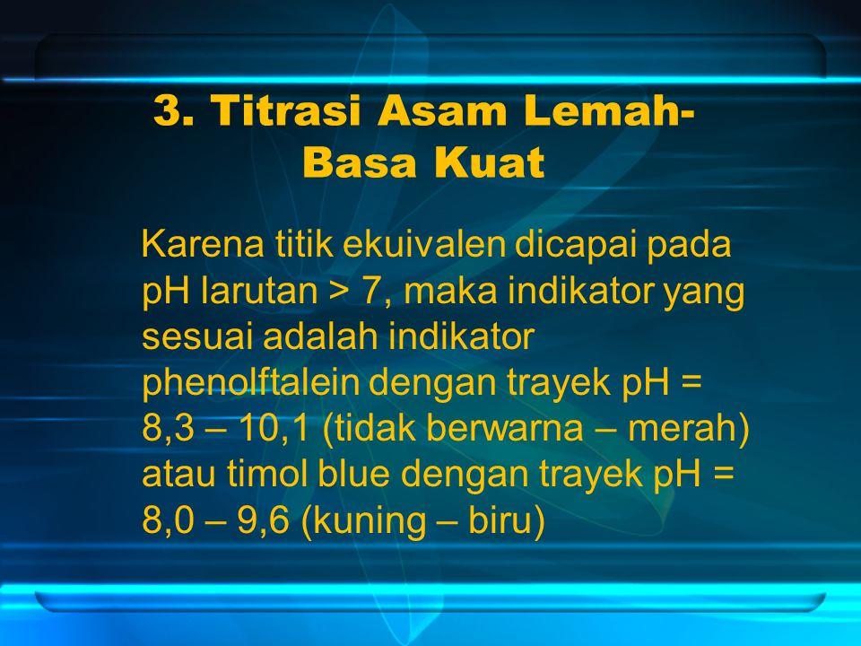 3. Titrasi Asam Lemah-Basa Kuat