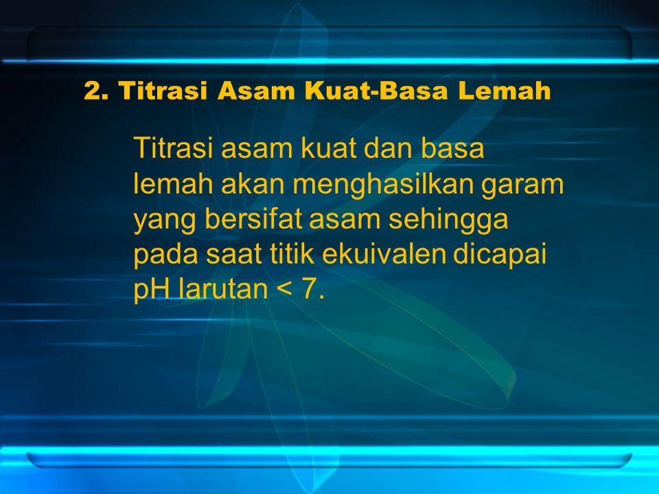2. Titrasi Asam Kuat-Basa Lemah
