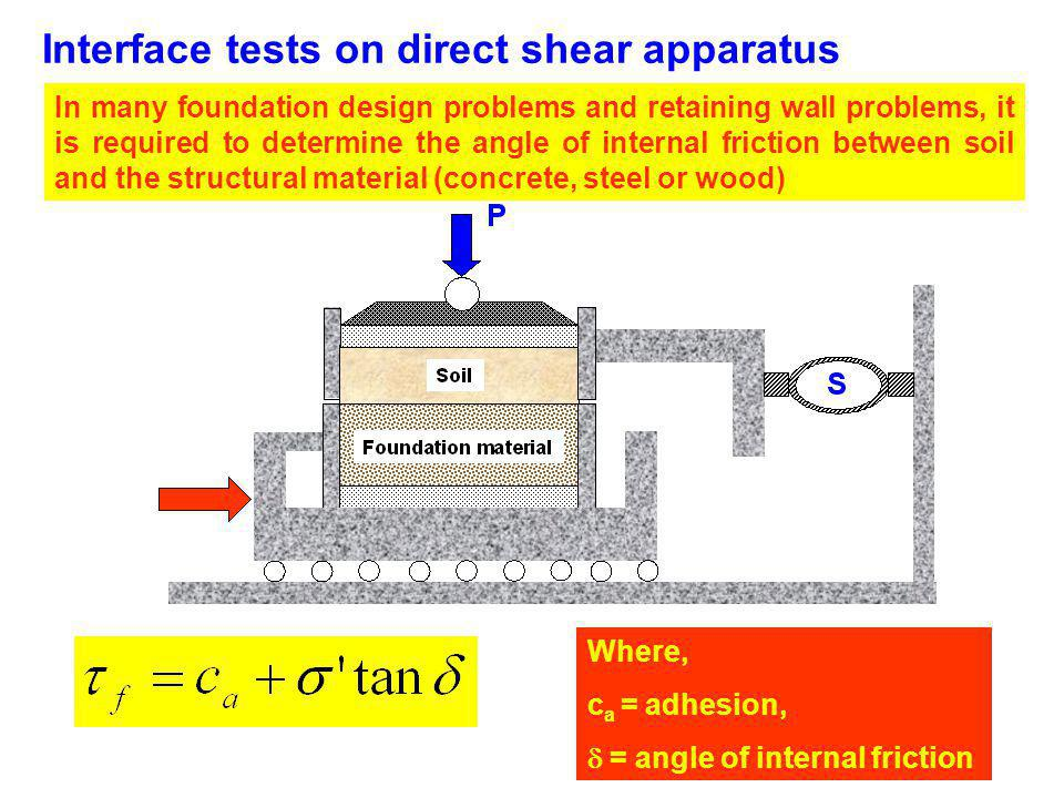 Interface tests on direct shear apparatus