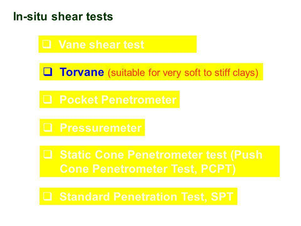 In-situ shear tests Vane shear test. Torvane (suitable for very soft to stiff clays) Pocket Penetrometer.